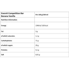 Enervit Sport Competition Bar Box 25x30g, banana/vanilla